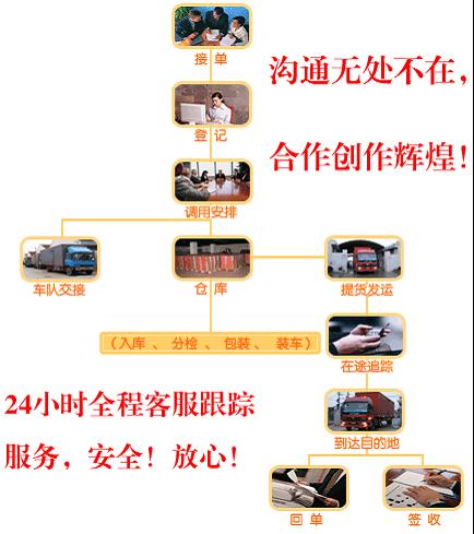 广州到银川物流专线货运公司搬家搬厂
