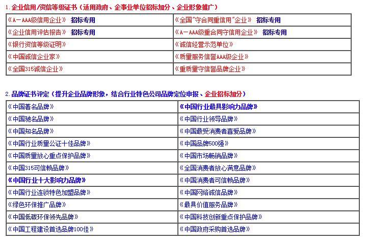 電器行業在哪里專業申請中國315誠信品牌